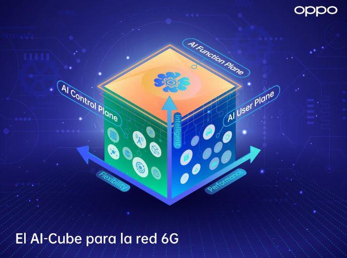 tecnología 6G OPPO