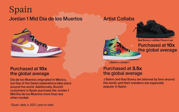 tendencias de las zapatillas deportivas
